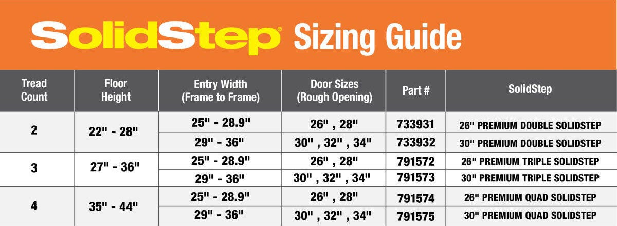 Solid Step sizing guide