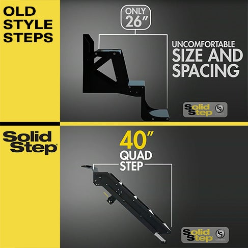 Old RV steps have uncomfortable size and spacing, whereas Solid Step has a natural climbing and descending feel