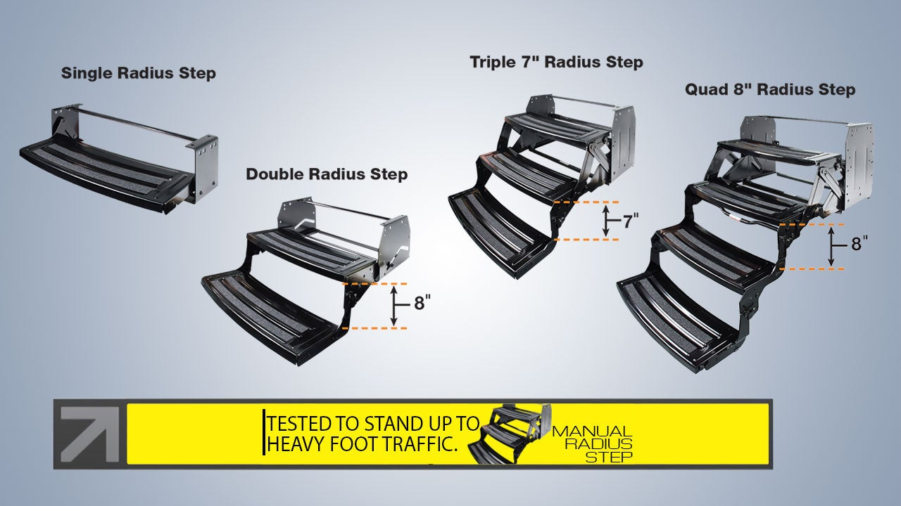 A selection of Lippert Radius Manual RV Steps