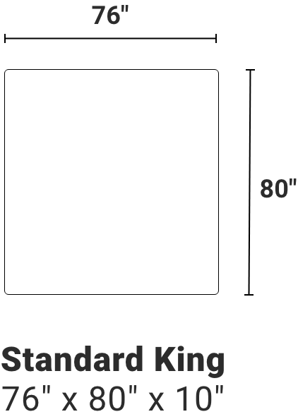 Standard King - 76 inches by 80 inches by 10 inches